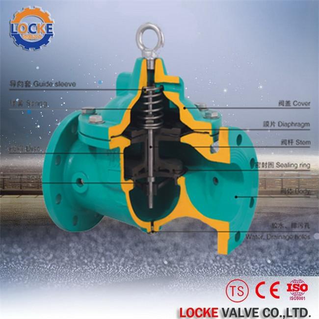 进口隔膜式水力控制阀